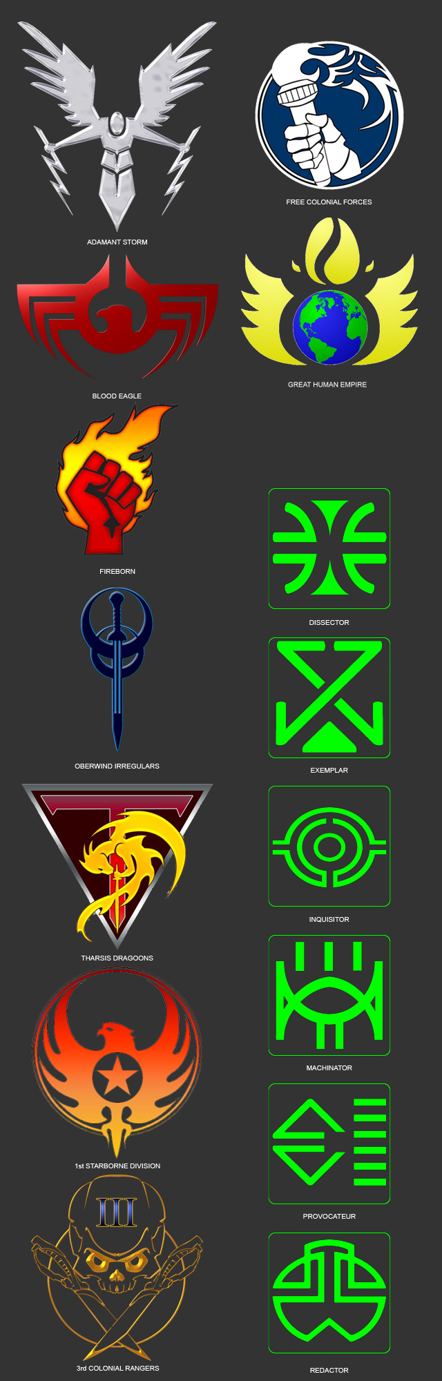 2845 factions