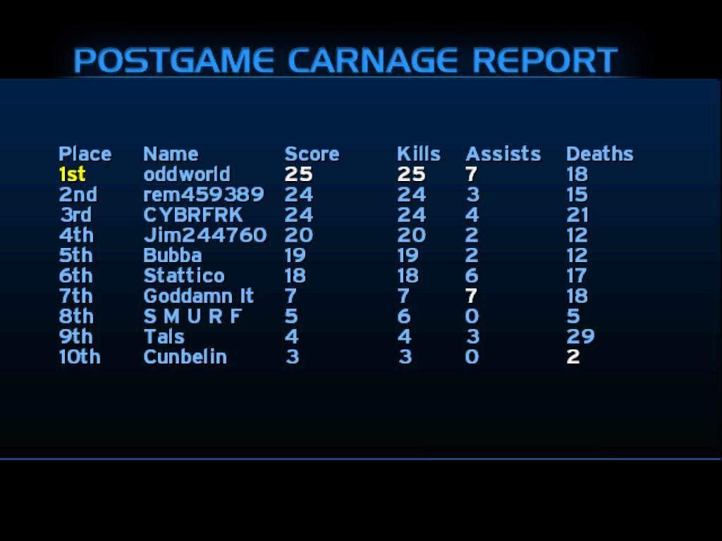 Halo PC Beta: Scorescreen (oddworld18)